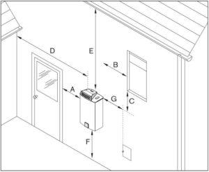 Kit aspirazione/scarico superiore per esterno A3